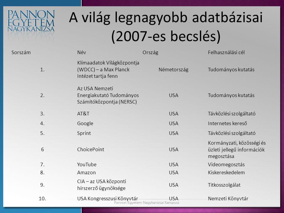 A világ legnagyobb adatbázisai (2007-es becslés)