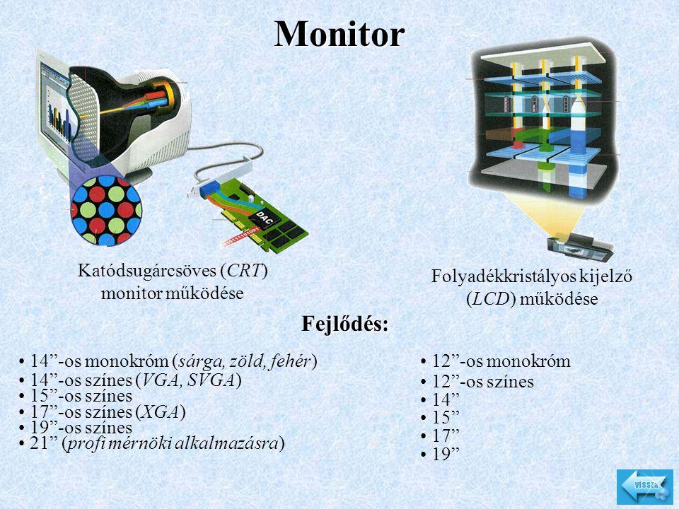 Monitor Fejlődés: Katódsugárcsöves (CRT) monitor működése