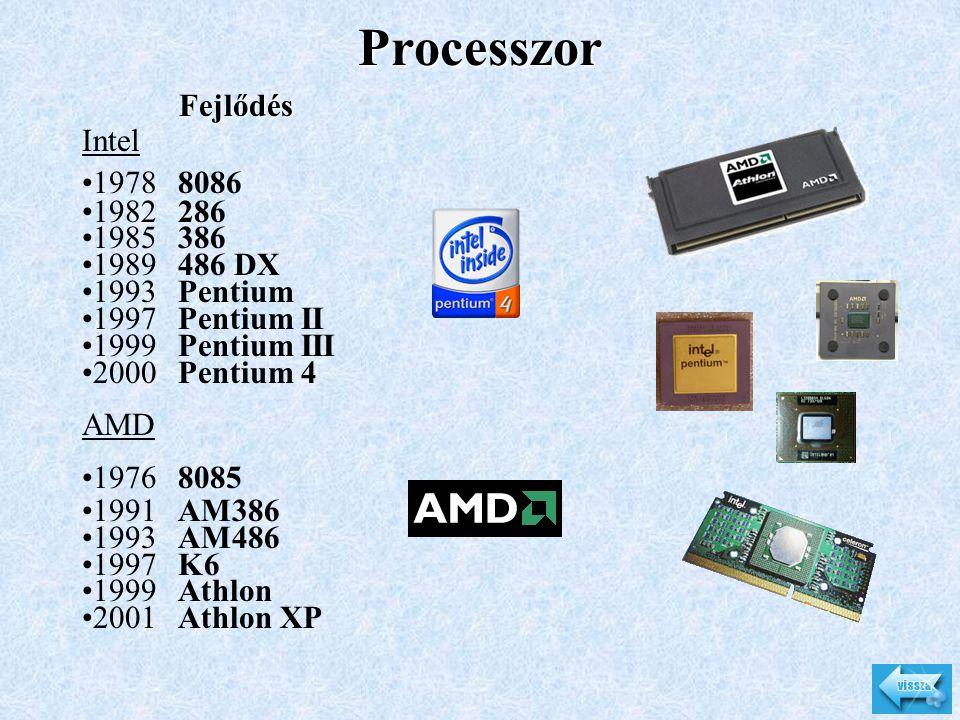 Processzor Fejlődés Intel 1978 8086 1982 286 1985 386 1989 486 DX