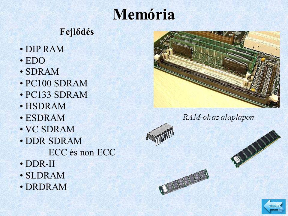 Memória Fejlődés DIP RAM EDO SDRAM PC100 SDRAM PC133 SDRAM HSDRAM