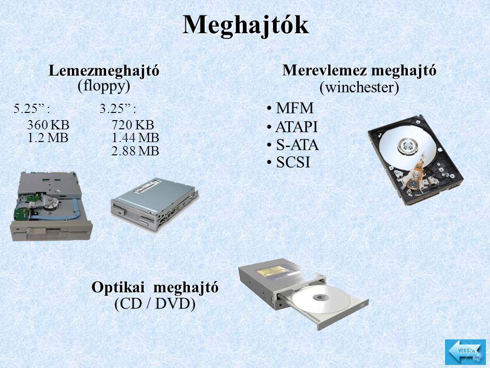 Meghajtók Lemezmeghajtó Merevlemez meghajtó (floppy) (winchester) MFM