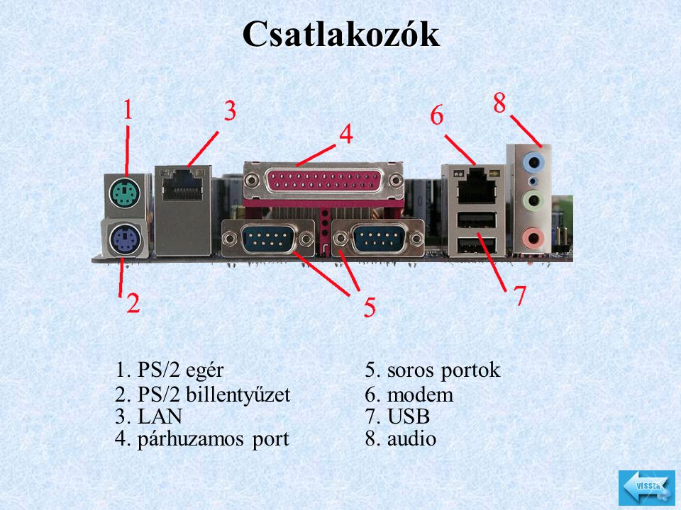 Csatlakozók 1. PS/2 egér 2. PS/2 billentyűzet 3. LAN
