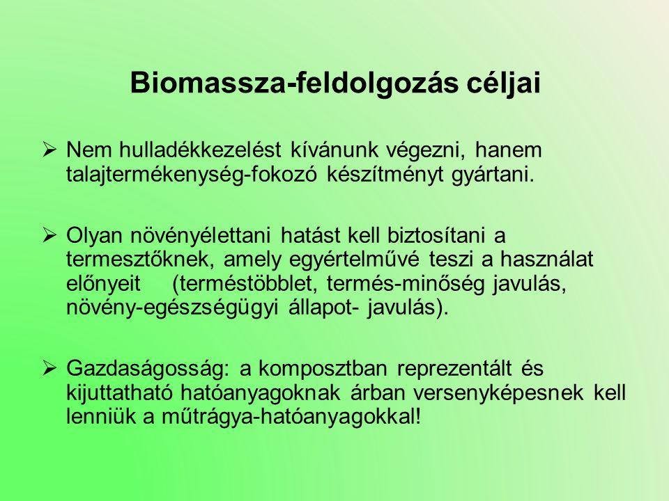 Biomassza-feldolgozás céljai