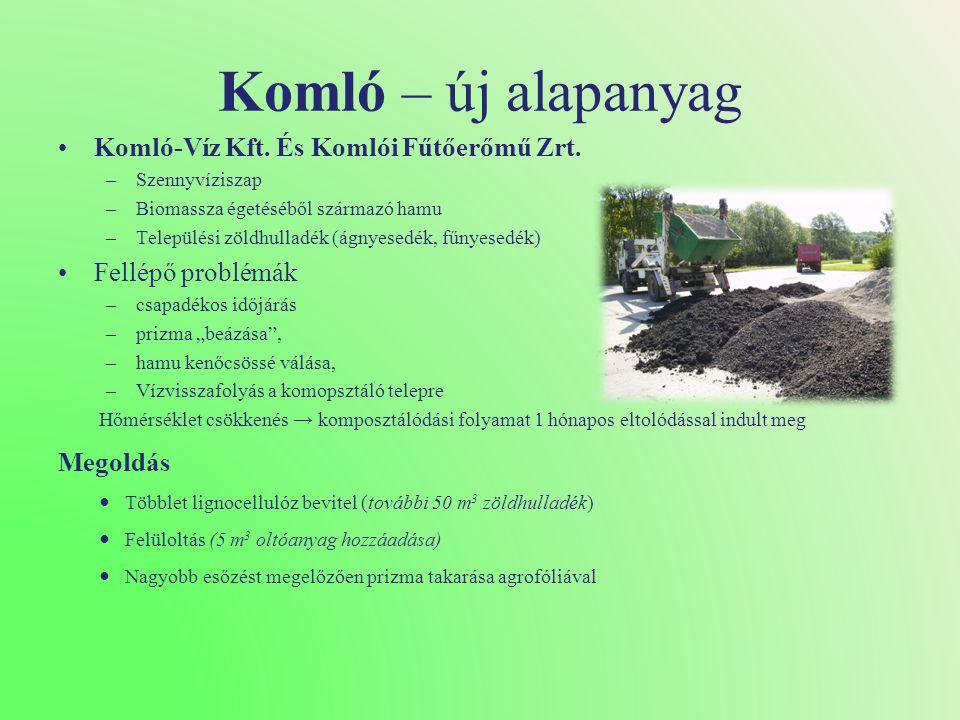 Komló – új alapanyag Komló-Víz Kft. És Komlói Fűtőerőmű Zrt.