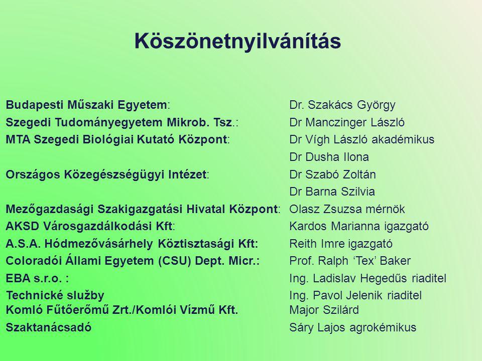 Köszönetnyilvánítás Budapesti Műszaki Egyetem: Dr. Szakács György
