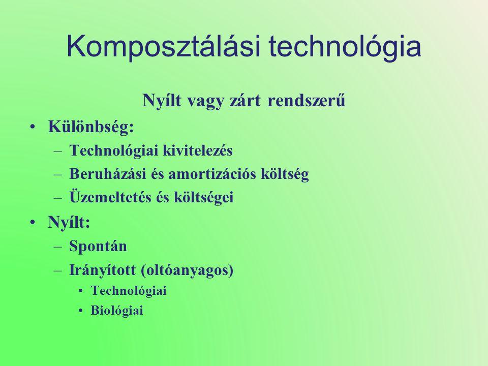 Komposztálási technológia