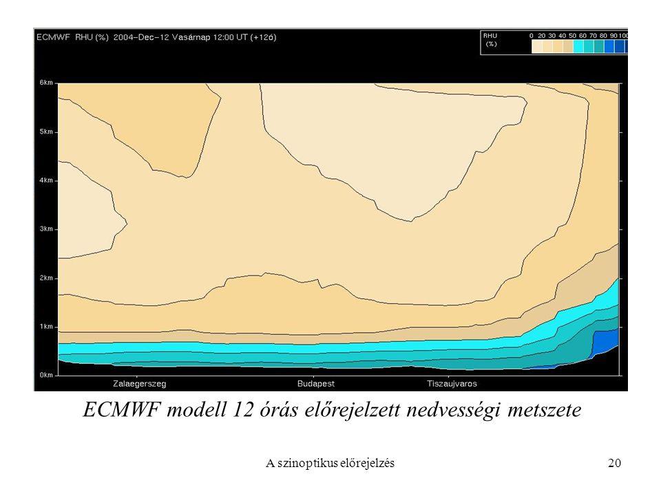 ECMWF modell 12 órás előrejelzett nedvességi metszete