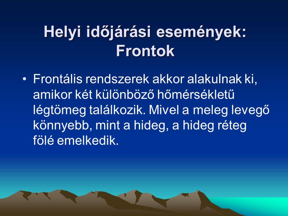 Helyi időjárási események: Frontok