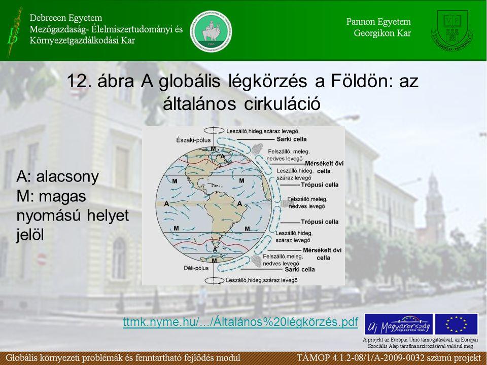 12. ábra A globális légkörzés a Földön: az általános cirkuláció