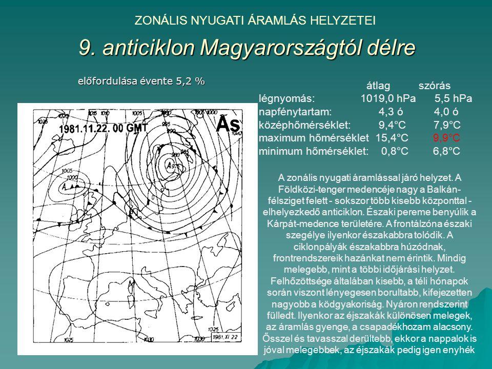 9. anticiklon Magyarországtól délre