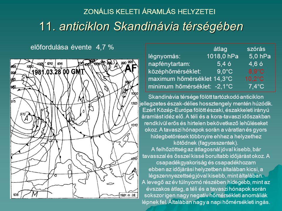 11. anticiklon Skandinávia térségében