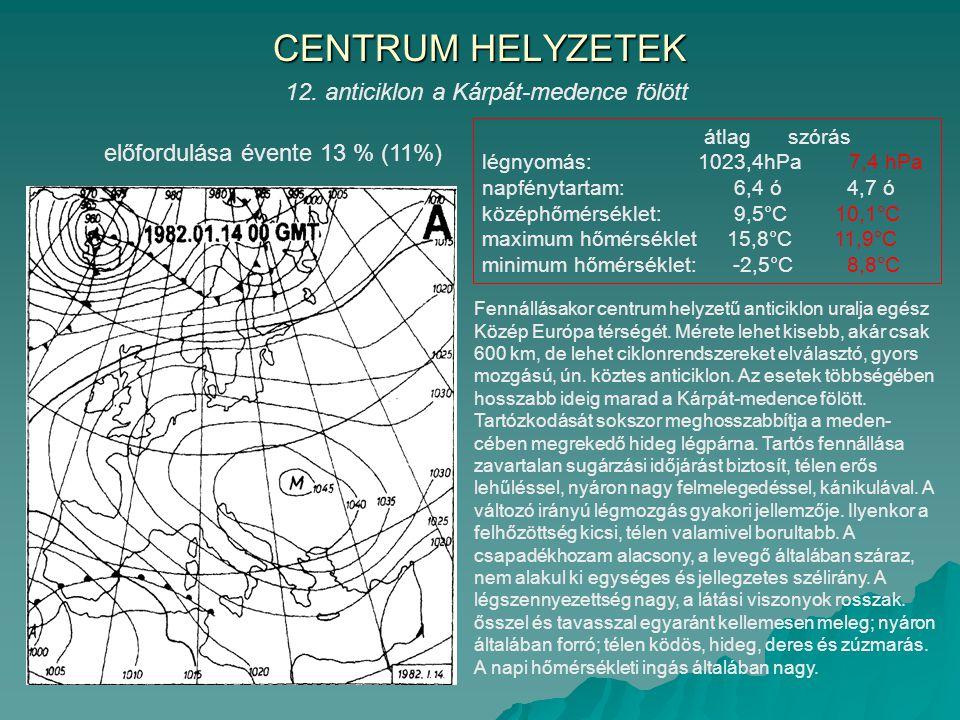 CENTRUM HELYZETEK 12. anticiklon a Kárpát-medence fölött