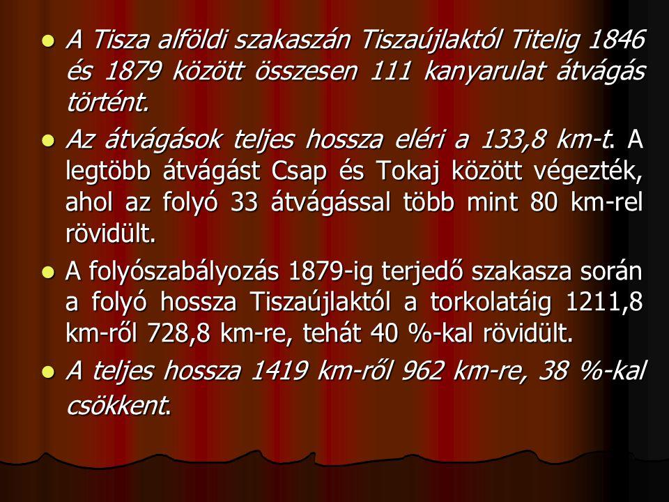 A Tisza alföldi szakaszán Tiszaújlaktól Titelig 1846 és 1879 között összesen 111 kanyarulat átvágás történt.