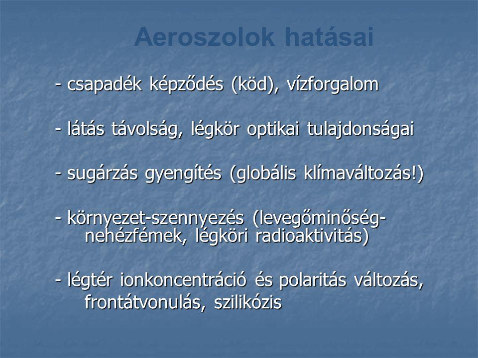 Aeroszolok hatásai - csapadék képződés (köd), vízforgalom