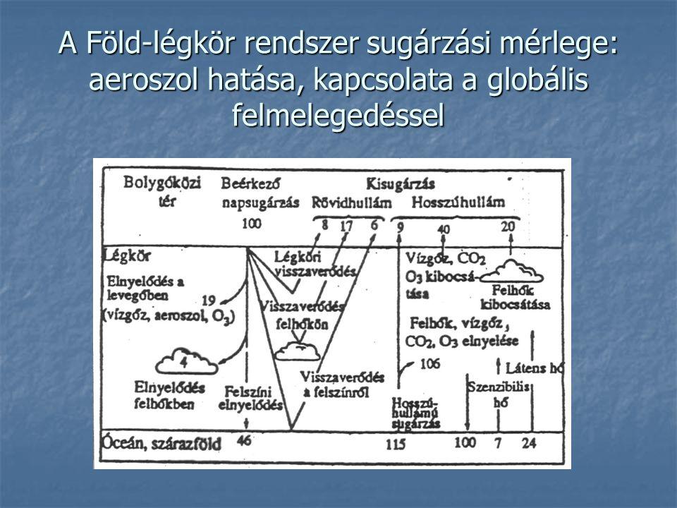 A Föld-légkör rendszer sugárzási mérlege: aeroszol hatása, kapcsolata a globális felmelegedéssel