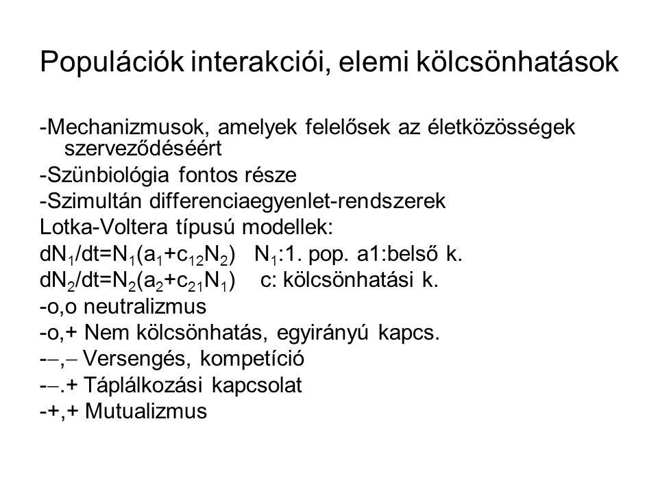 Populációk interakciói, elemi kölcsönhatások