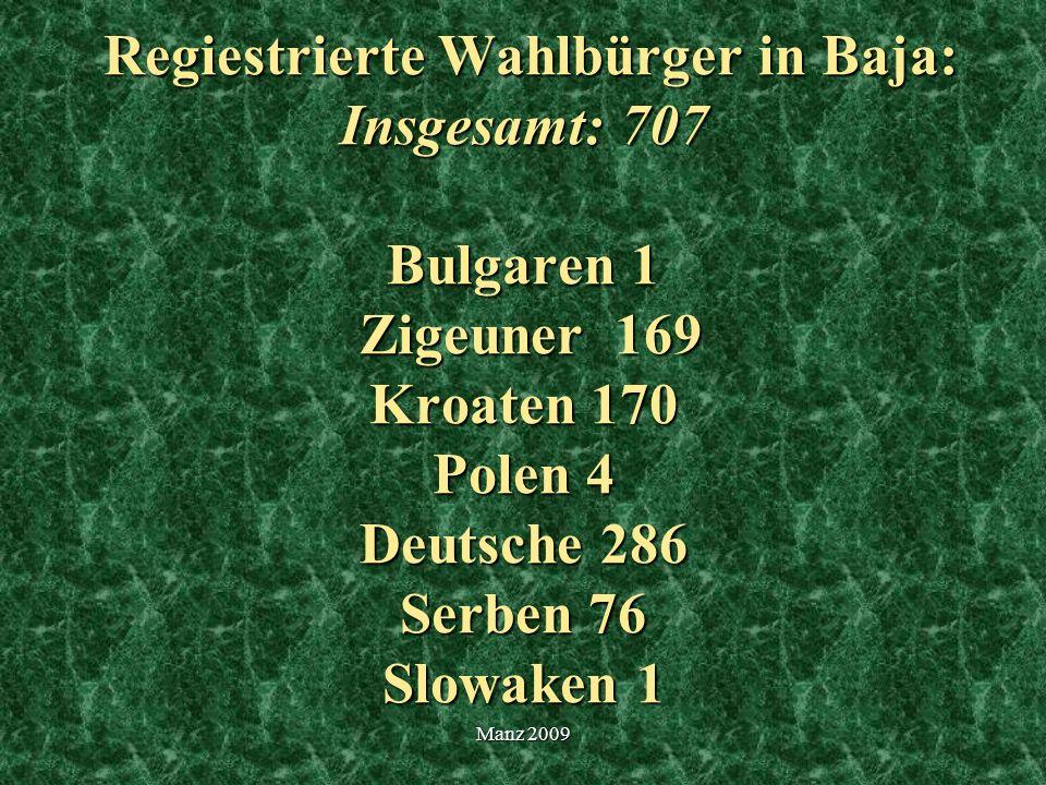 Regiestrierte Wahlbürger in Baja: Insgesamt: 707 Bulgaren 1 Zigeuner 169 Kroaten 170 Polen 4 Deutsche 286 Serben 76 Slowaken 1