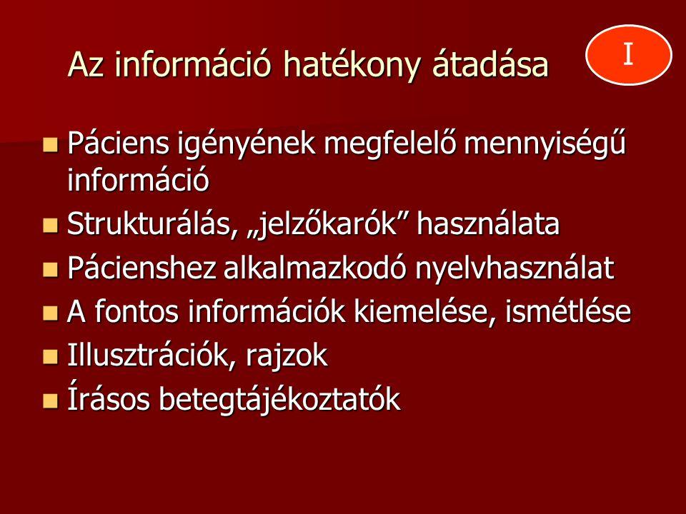 Az információ hatékony átadása