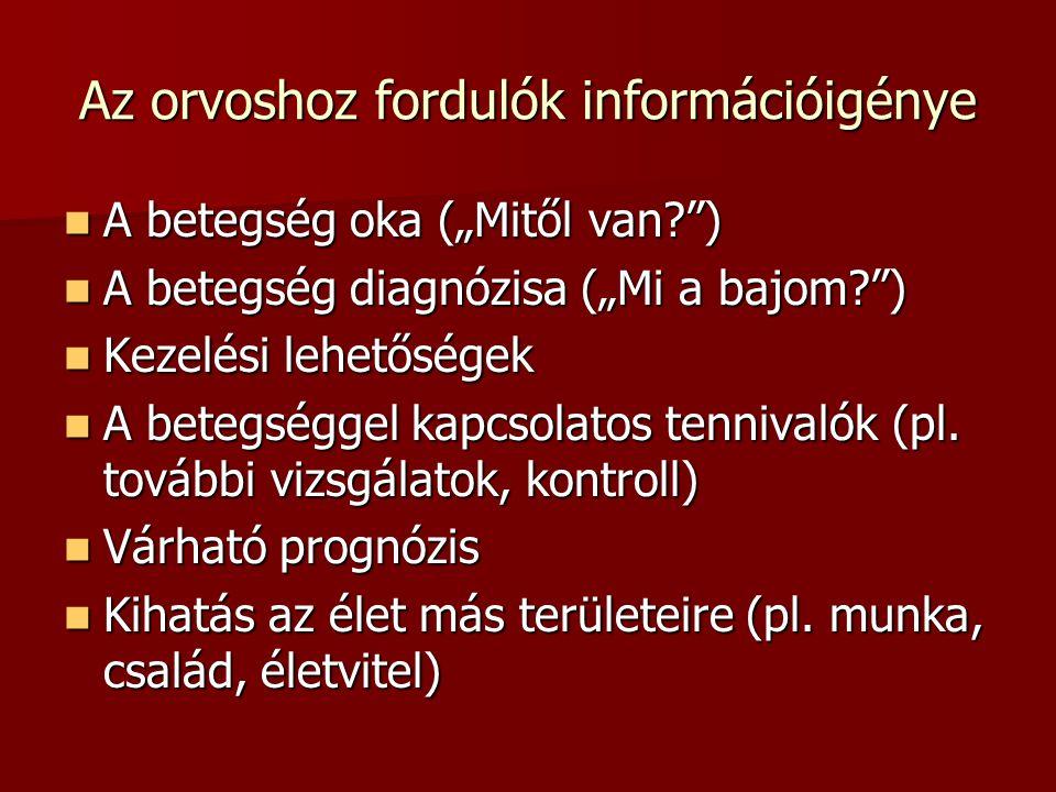 Az orvoshoz fordulók információigénye