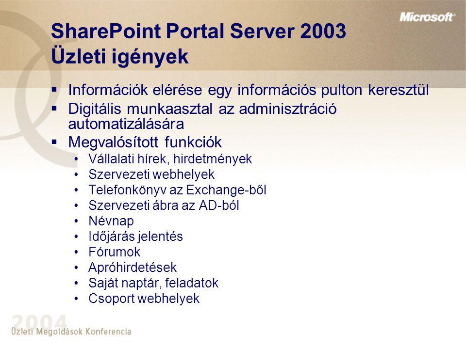SharePoint Portal Server 2003 Üzleti igények