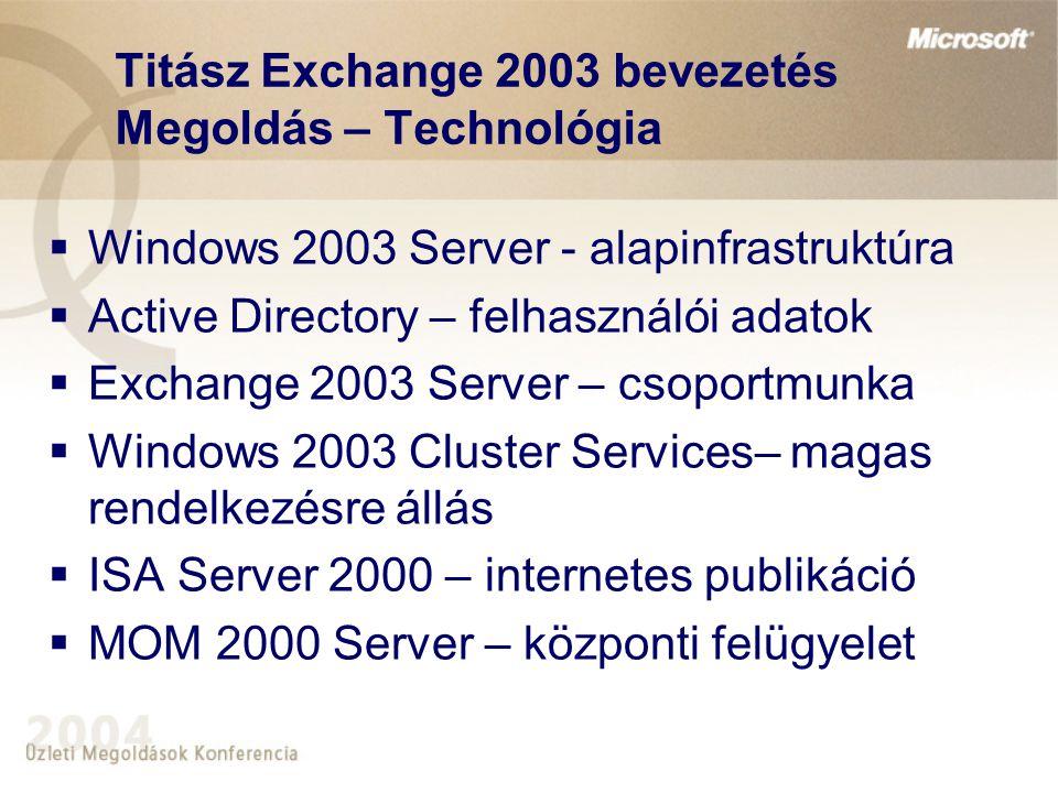 Titász Exchange 2003 bevezetés Megoldás – Technológia