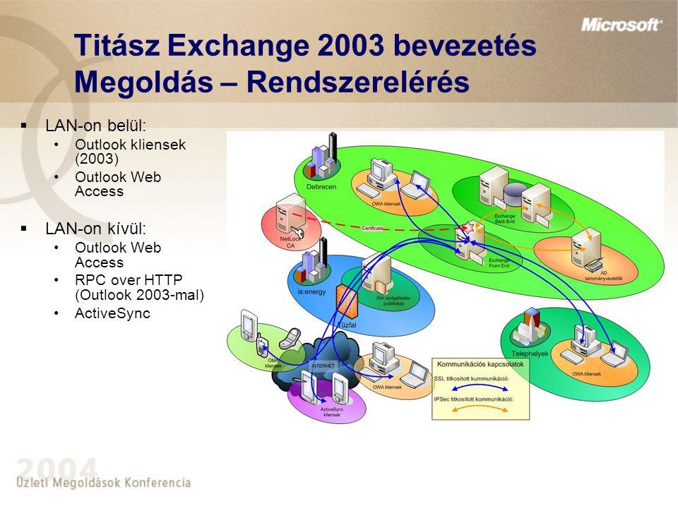 Titász Exchange 2003 bevezetés Megoldás – Rendszerelérés