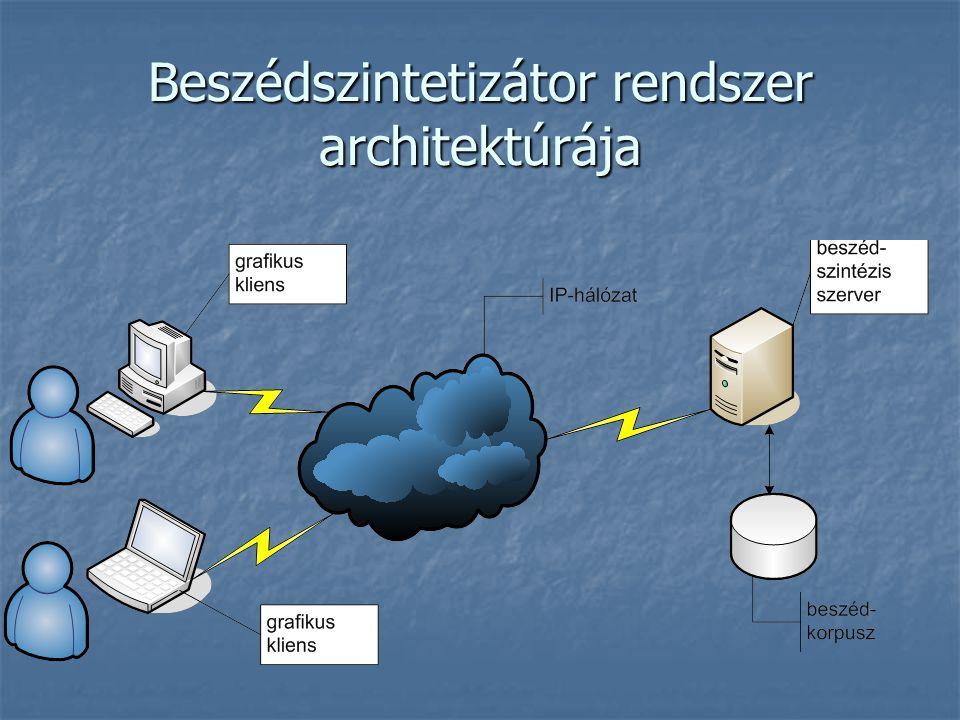 Beszédszintetizátor rendszer architektúrája