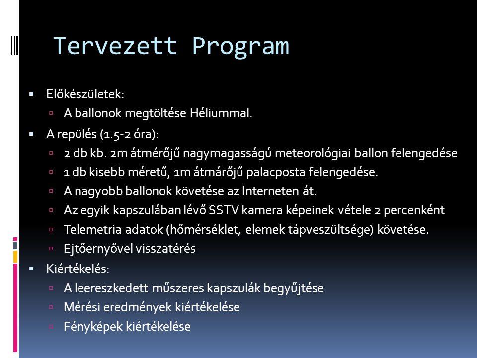 Tervezett Program Előkészületek: A ballonok megtöltése Héliummal.