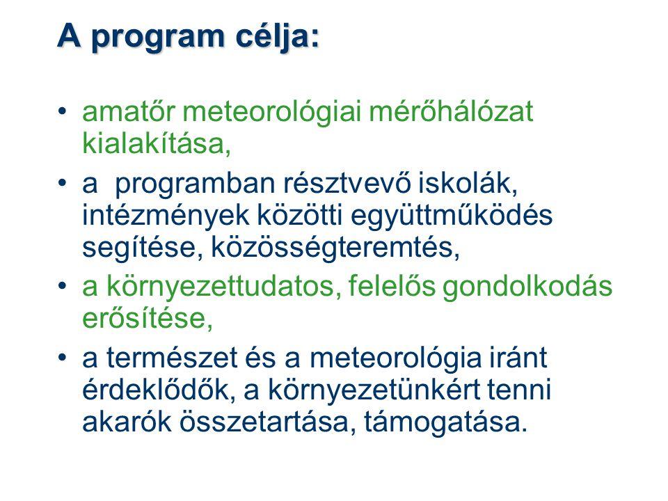 A program célja: amatőr meteorológiai mérőhálózat kialakítása,
