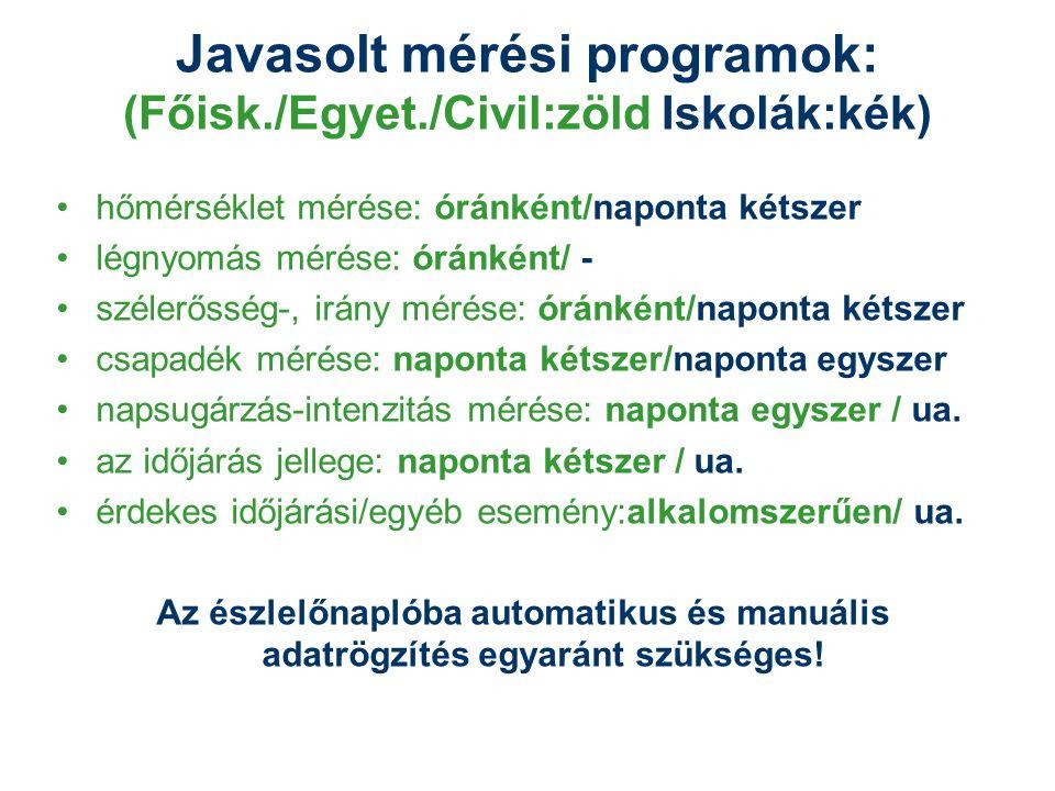 Javasolt mérési programok: (Főisk./Egyet./Civil:zöld Iskolák:kék)