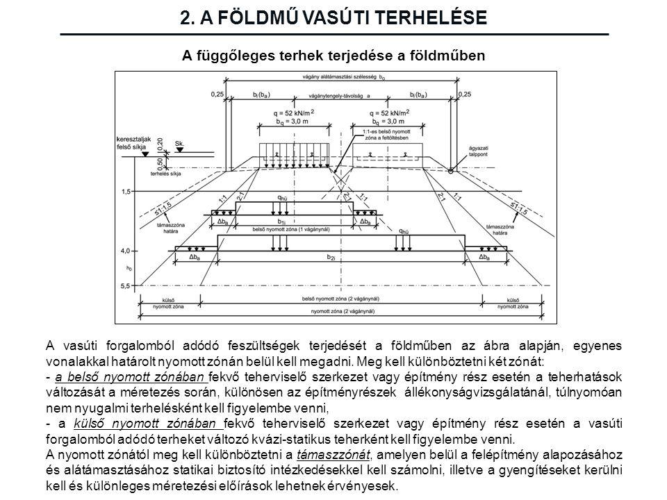 2. A FÖLDMŰ VASÚTI TERHELÉSE A függőleges terhek terjedése a földműben