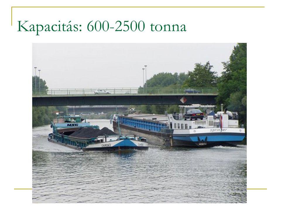 Kapacitás: 600-2500 tonna