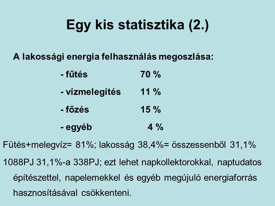 Egy kis statisztika (2.) A lakossági energia felhasználás megoszlása: