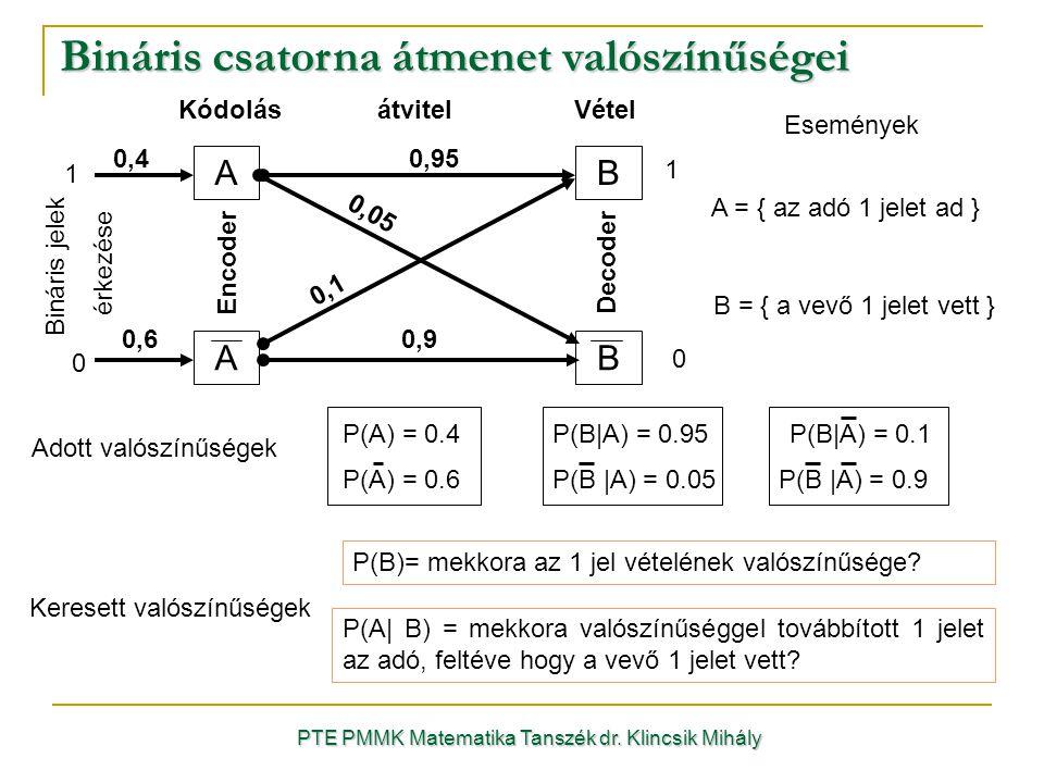 Bináris csatorna átmenet valószínűségei