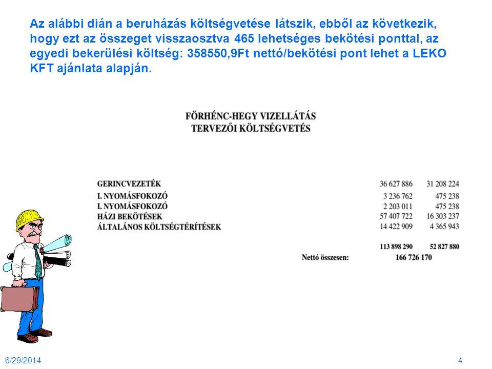 Az alábbi dián a beruházás költségvetése látszik, ebből az következik, hogy ezt az összeget visszaosztva 465 lehetséges bekötési ponttal, az egyedi bekerülési költség: 358550,9Ft nettó/bekötési pont lehet a LEKO KFT ajánlata alapján.