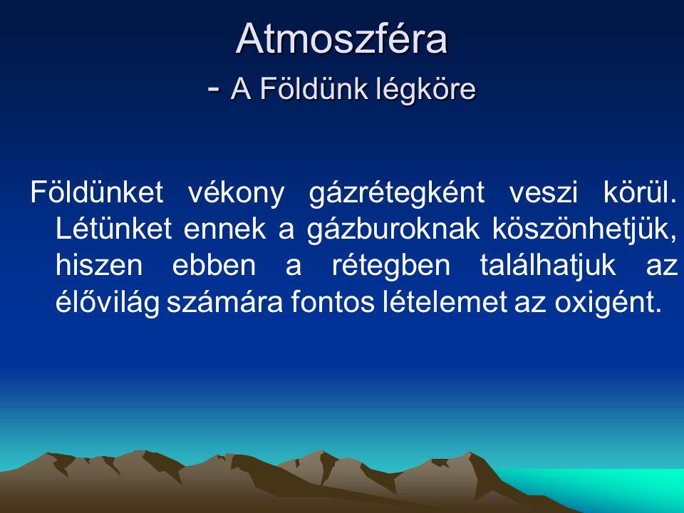 Atmoszféra - A Földünk légköre