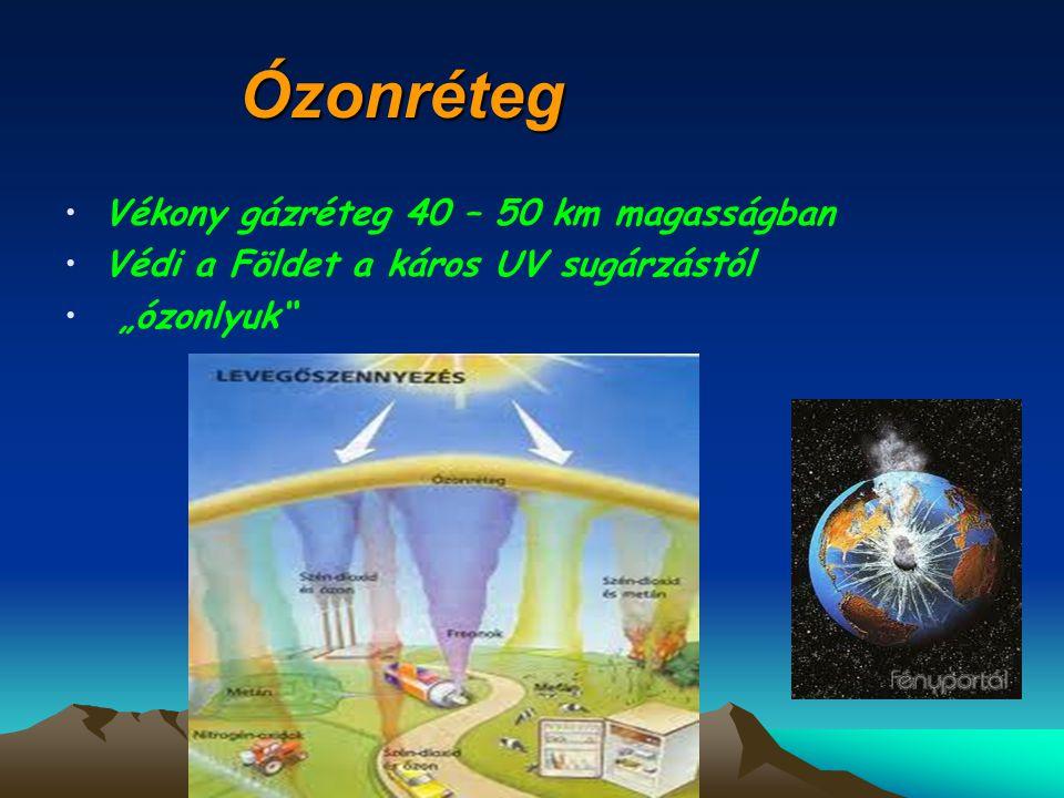 Ózonréteg Vékony gázréteg 40 – 50 km magasságban