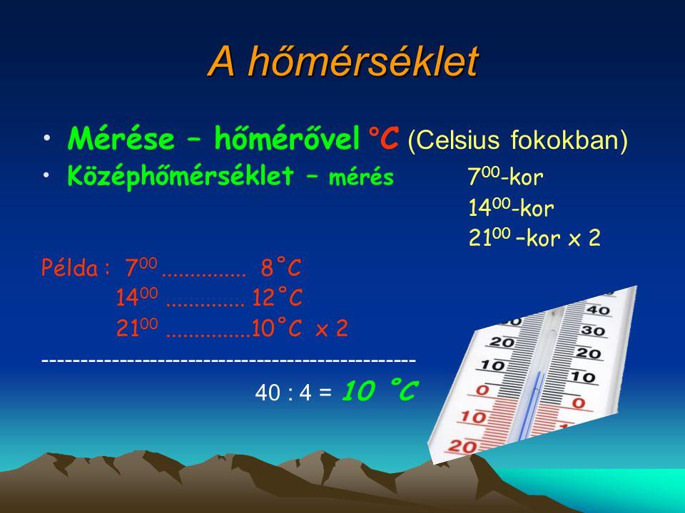 A hőmérséklet Mérése – hőmérővel °C (Celsius fokokban)