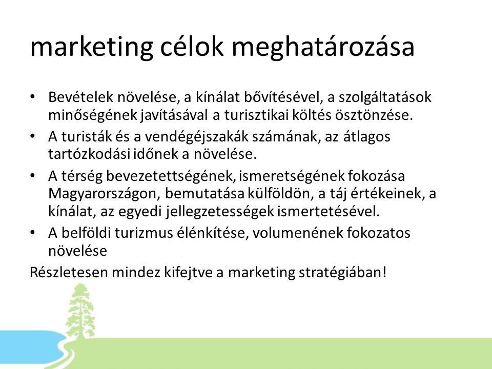 marketing célok meghatározása