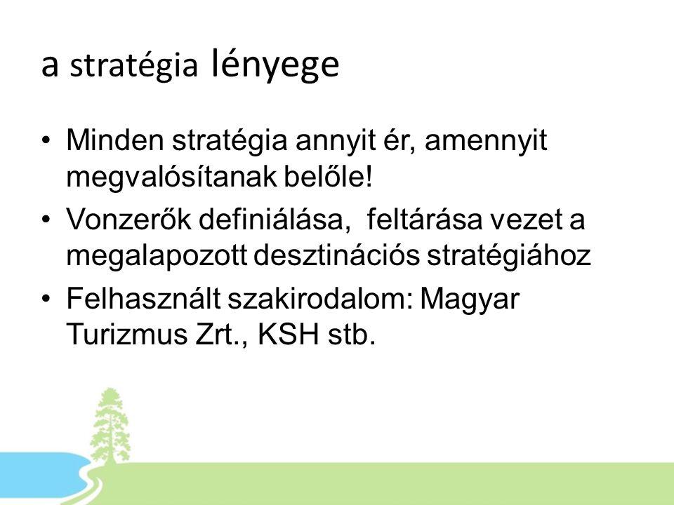 a stratégia lényege Minden stratégia annyit ér, amennyit megvalósítanak belőle!