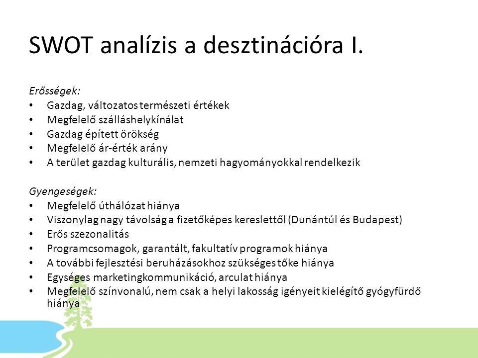 SWOT analízis a desztinációra I.
