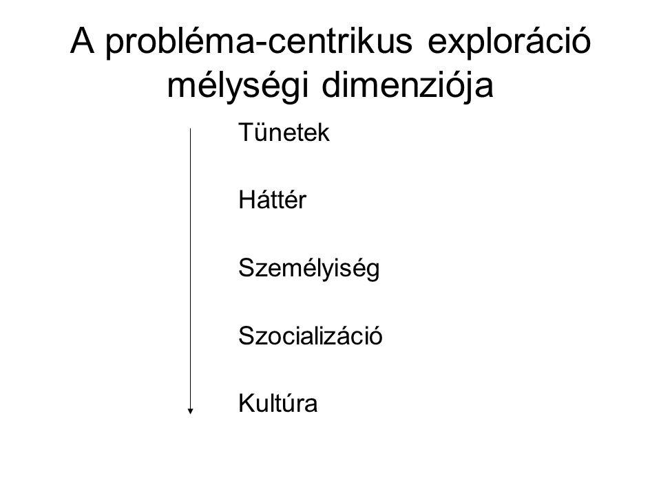 A probléma-centrikus exploráció mélységi dimenziója