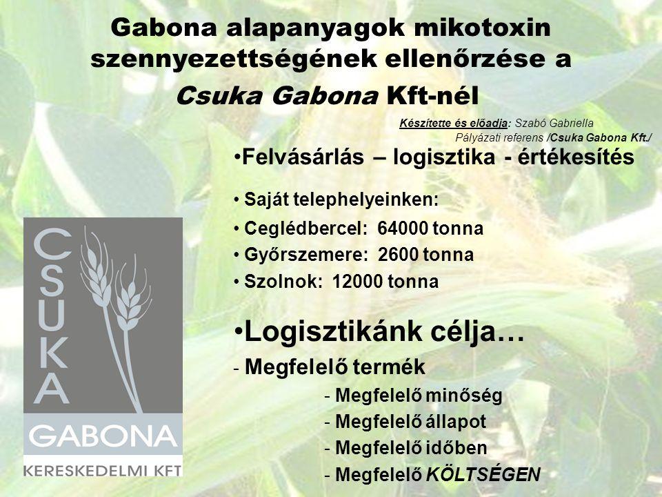 Gabona alapanyagok mikotoxin szennyezettségének ellenőrzése a