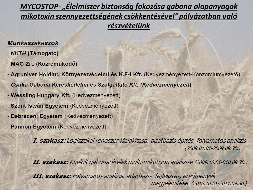 """MYCOSTOP- """"Élelmiszer biztonság fokozása gabona alapanyagok mikotoxin szennyezettségének csökkentésével pályázatban való részvételünk"""