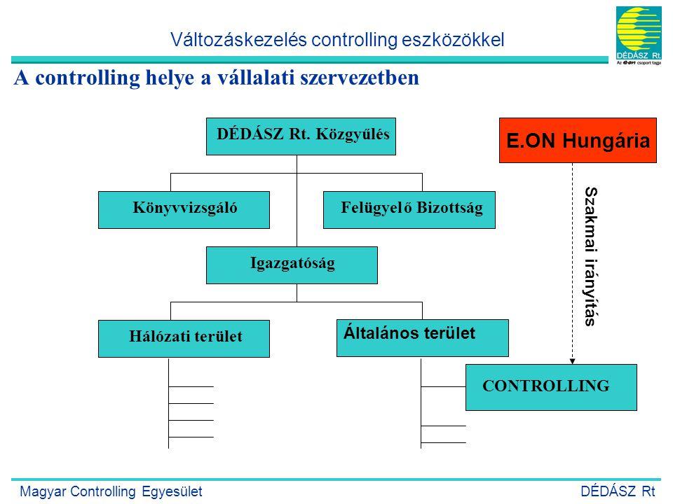 A controlling helye a vállalati szervezetben