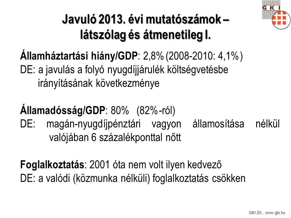 Javuló 2013. évi mutatószámok – látszólag és átmenetileg I.
