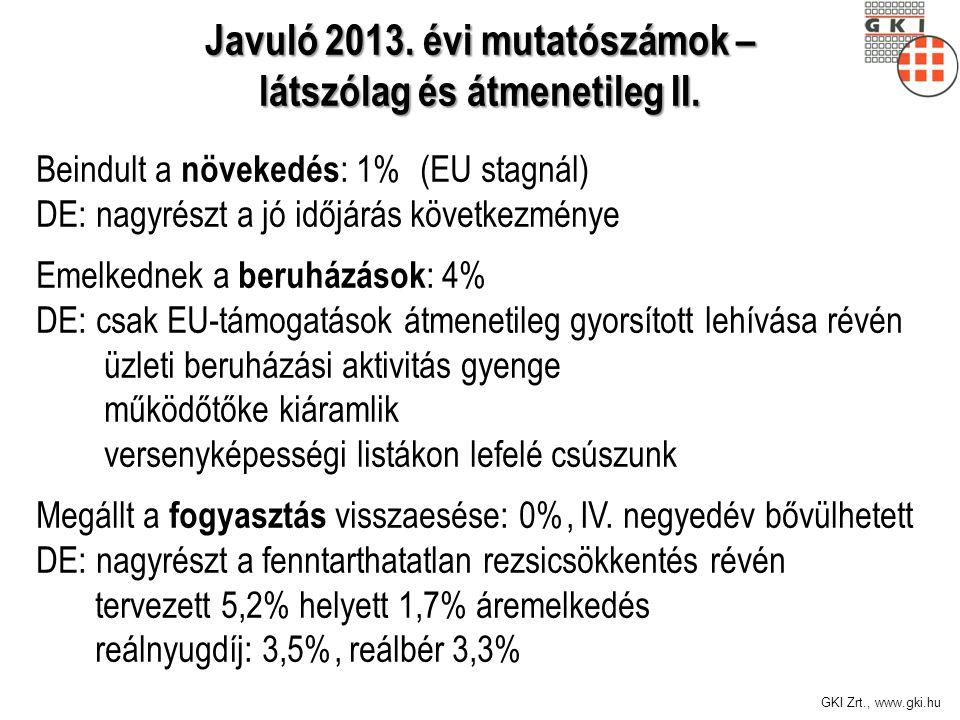 Javuló 2013. évi mutatószámok – látszólag és átmenetileg II.