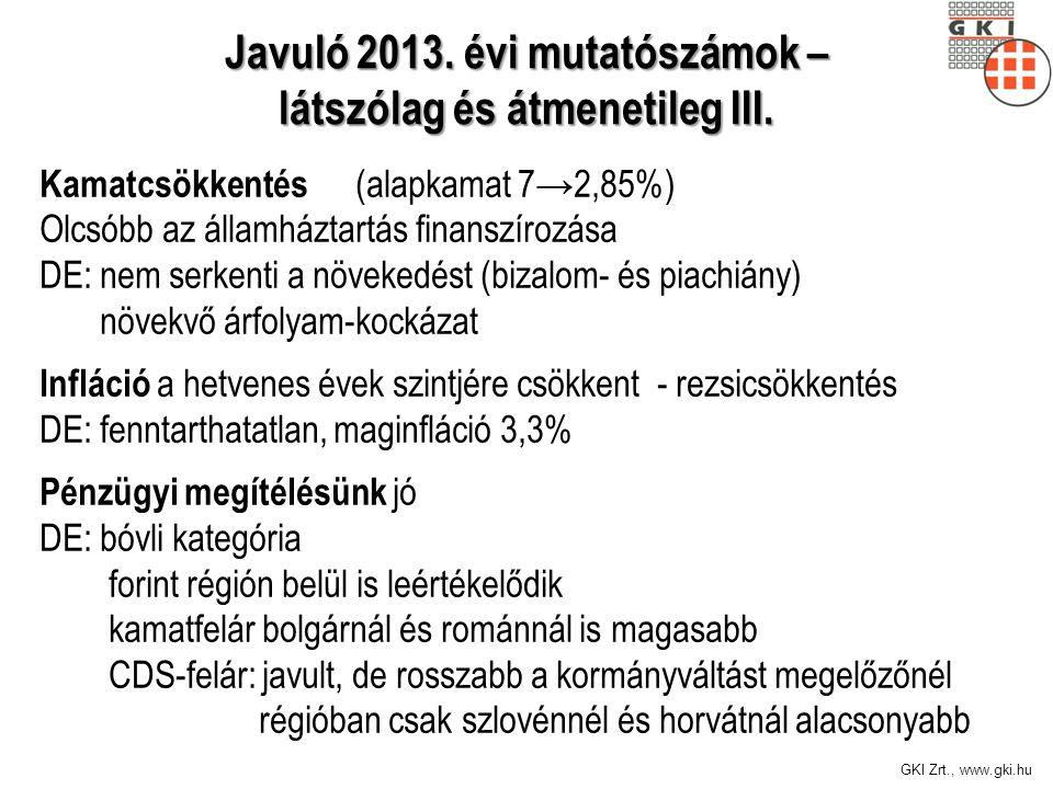 Javuló 2013. évi mutatószámok – látszólag és átmenetileg III.