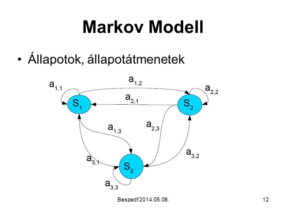 Markov Modell Állapotok, állapotátmenetek Beszedf 2014.05.08.