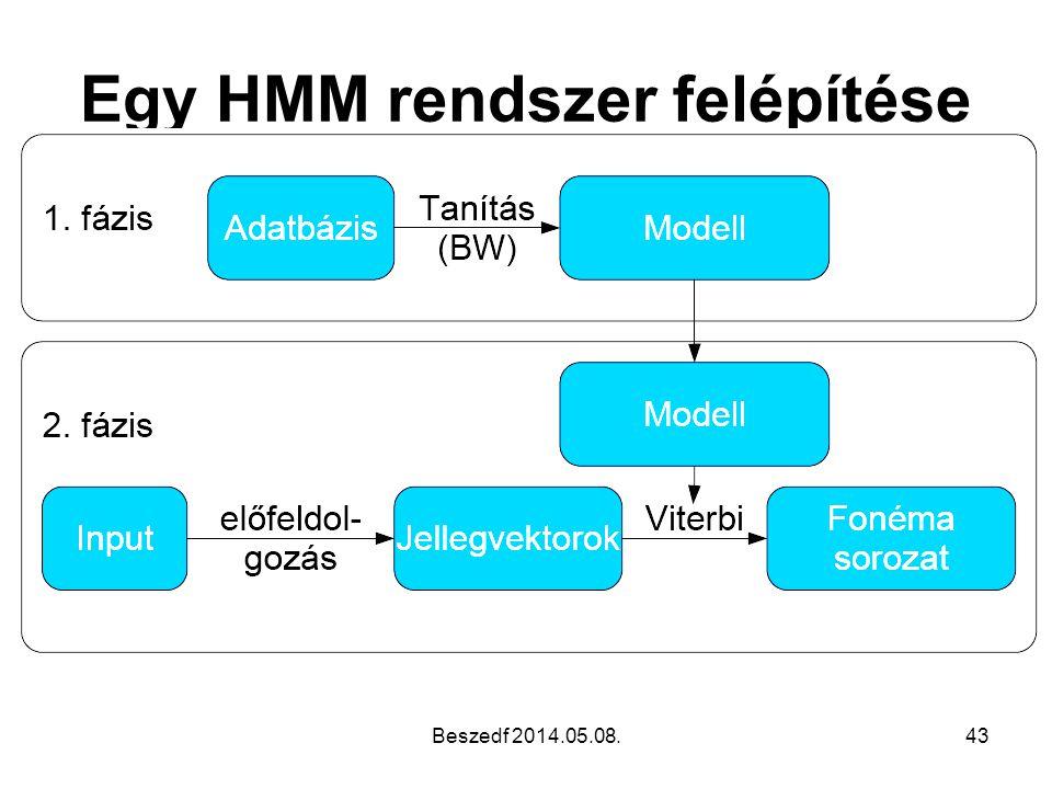 Egy HMM rendszer felépítése
